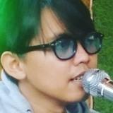 Awabto1R from Bogor | Man | 25 years old | Scorpio