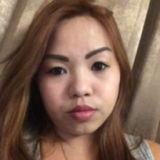 Debi from Paciran | Woman | 38 years old | Scorpio