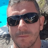 Pirulo from Trujillo | Man | 39 years old | Capricorn