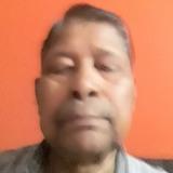 Aksinha17Z from Patna | Man | 65 years old | Gemini