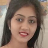 Raj from Vapi | Woman | 36 years old | Sagittarius