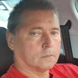 Alex from Aberdeen | Man | 52 years old | Virgo