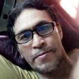 Azmiharudi3D from Kuantan | Man | 43 years old | Cancer