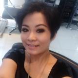 Wina from Jakarta   Woman   36 years old   Gemini
