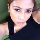 Baliflowerjegeg from Denpasar   Woman   42 years old   Virgo