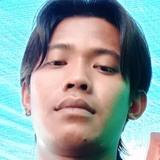 Zuraedi from Jayapura   Man   22 years old   Gemini