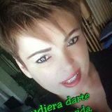 Anita from Anaheim | Woman | 35 years old | Capricorn