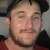 Lookingfortop from Dalton | Man | 28 years old | Virgo