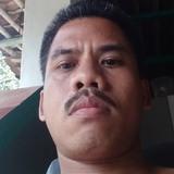 Ady from Bekasi | Man | 40 years old | Aries