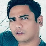 Azril from Serpong | Man | 33 years old | Cancer