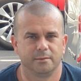 Domingojacobko from Candelaria | Man | 35 years old | Virgo