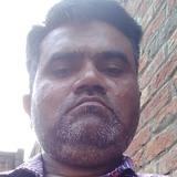 Babloo from Dehra Dun | Man | 43 years old | Virgo