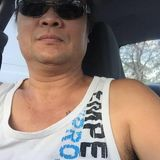 Sonny from Sydney | Man | 51 years old | Capricorn