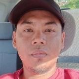 Syamnik7V4 from Kota Bharu | Man | 30 years old | Gemini
