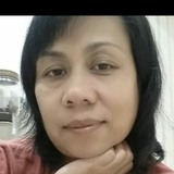Dwixaja from Karawang | Woman | 36 years old | Leo