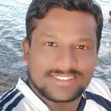 Swapnil from Sangamner | Man | 29 years old | Virgo