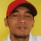 Wans from Bogor | Man | 32 years old | Pisces