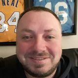 Cakehawk from Kansas City   Man   38 years old   Aries