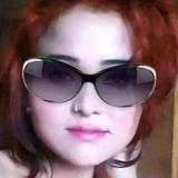 Rita from Riyadh   Woman   41 years old   Aries
