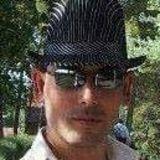 Txuspasivo from Bilbao | Man | 43 years old | Virgo