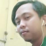 Angga from Lumajang | Man | 27 years old | Scorpio