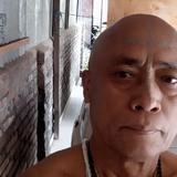 Rajkrish46 from Agartala | Man | 27 years old | Cancer