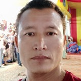Riamei from Imphal | Man | 46 years old | Libra