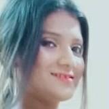 Nishasingh28P from Bangalore | Woman | 24 years old | Taurus