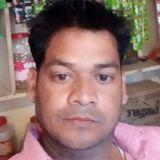 Guddr from Jabalpur | Man | 20 years old | Taurus