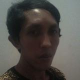 Ophyxz from Bondowoso | Man | 39 years old | Capricorn