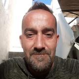 Sebas from Porreres | Man | 41 years old | Scorpio