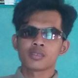 Tedimulyadi20C from Ciamis   Man   26 years old   Aries