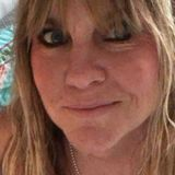 Candycrush from North Las Vegas | Woman | 58 years old | Gemini