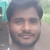 Gani from Udipi   Man   25 years old   Scorpio