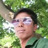 Chandrashekharp from Umred | Man | 24 years old | Capricorn