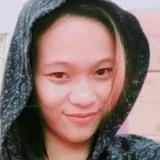 Rabiiracubd from Banjarmasin | Woman | 21 years old | Sagittarius