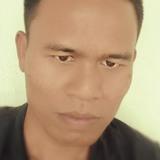 Fey from Tanjungkarang-Telukbetung | Man | 31 years old | Aquarius
