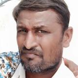 Pramu from Warangal | Man | 39 years old | Taurus