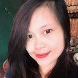 Niken from Makassar | Woman | 34 years old | Scorpio