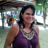 Ximena from Weymouth | Woman | 51 years old | Cancer