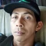 Dayat from Kalimantan | Man | 33 years old | Libra