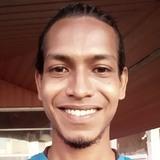Rikrik from Thiruvananthapuram | Man | 28 years old | Pisces