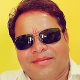 Toshmani from Sironj   Man   38 years old   Gemini