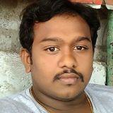 Anil from Vinukonda   Man   29 years old   Taurus