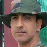 Vishu from Aurangabad | Man | 30 years old | Aries