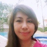 Maria from Jeddah | Woman | 41 years old | Virgo