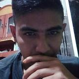 Anggi from Banjaran | Man | 29 years old | Leo