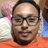 Yogatitan from Sidoarjo | Man | 32 years old | Aries