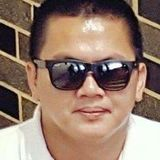 Hadi from Kwinana | Man | 38 years old | Pisces