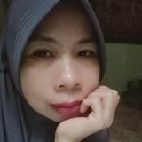 Andara from Surabaya   Woman   44 years old   Aries